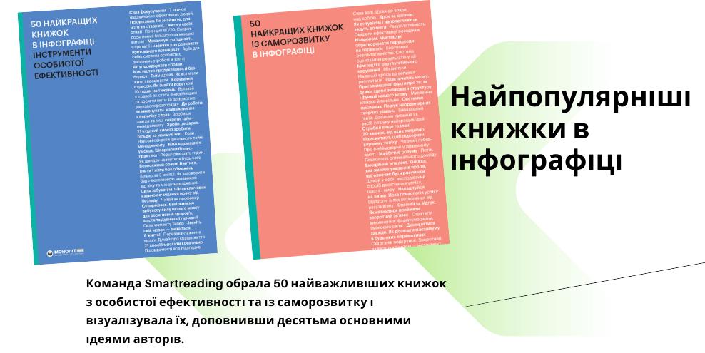 50 найкращих книжок