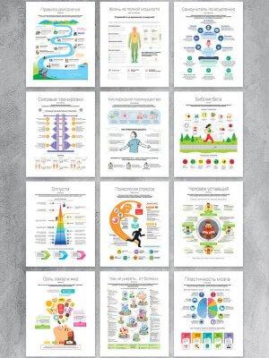 Комплект коуч-плакатов «Здоровый и счастливый год»
