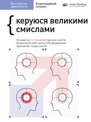 Рік особистої ефективності: Екзистенційний інтелект. Збірник №4